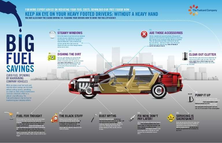 big fuel savings curb fuel spending by maintaining company vehicles